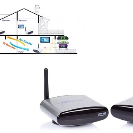 30% Off High Quality Wireless AV TV Transmitter & Receiver (Only $56 instead of $80)